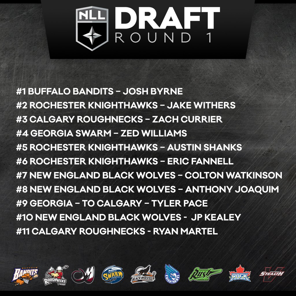 2017-18 #NLLDraft Round 1 Picks are in 👇 https://t.co/1GHn41R13R
