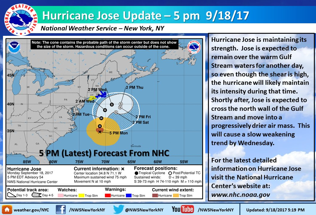 an analysis according to the national hurricane center The national hurricane center (nhc) is the division of the united states' national weather service responsible for tracking and predicting weather systems within the tropics between the prime meridian and the 140th meridian west poleward to the 30th parallel north in the northeast pacific ocean and the 31st parallel north in the northern atlantic ocean.