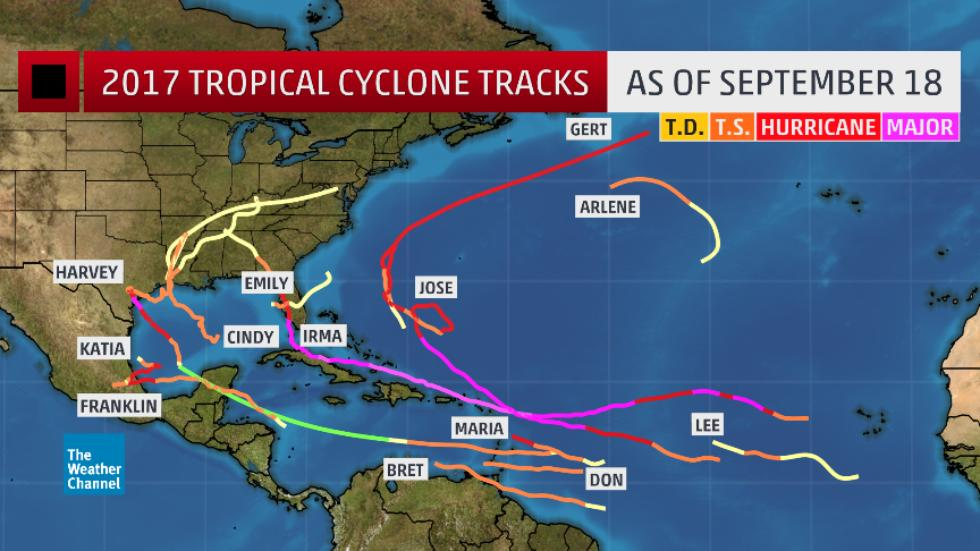 The 2017 Atlantic #hurricane season is rivaling other historically active years:  http:// wxch.nl/2f6wois  &nbsp;  <br>http://pic.twitter.com/jBPX4sirFT