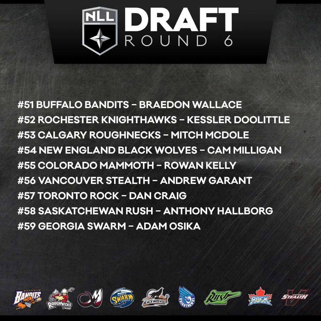 Your 2017-18 #NLLDraft Round 6 selections 👇 https://t.co/QqOGoJ75QI