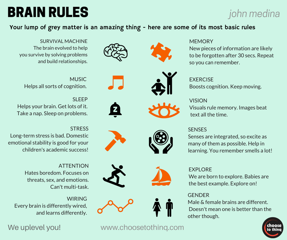 &quot;Brain Rules&quot; (@BrainRulesBooks) is an excellent book by John Medina. Our summary. #books #brain <br>http://pic.twitter.com/nUyn3GauWf