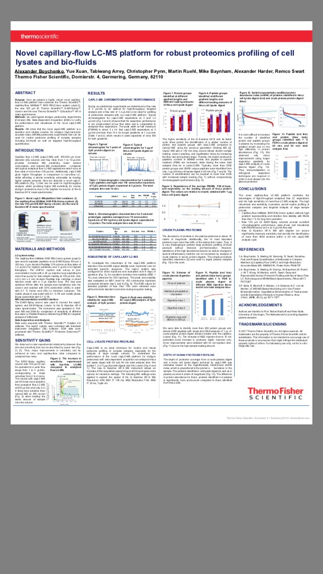 Today at #hupo2017 check our poster B017 on CapLC-MS #proteomics with Q Exactive HF-X and 150 um ID #EASY-Spray column <br>http://pic.twitter.com/GFEDkO5Qw3