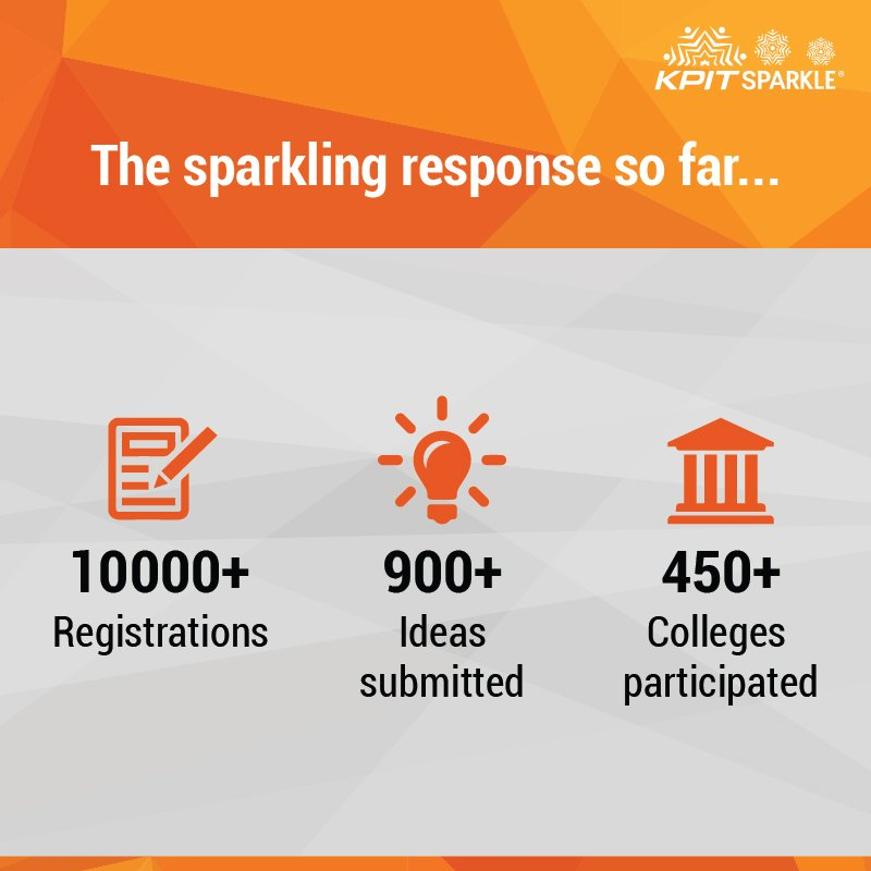 The sparkling response is overwhelming. Register &amp; submit your ideas today to be a part of #KPITSparkle 2018  https:// goo.gl/WjBjEP  &nbsp;  <br>http://pic.twitter.com/KvNnN7W2aL
