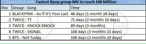 Let&#39;s reach DNA Mv to 100M in two weeks i am sure that we can do it faster than that  @BTS_twt  #BTS_ALBUM_TODAY  #DNA20M  #DNA  #BTSBBMAs <br>http://pic.twitter.com/HXH7mhi3aj