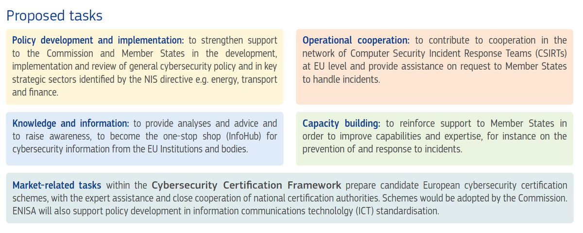 Prevent & respond to cyber attacks an EU initiative #Cybersecurity