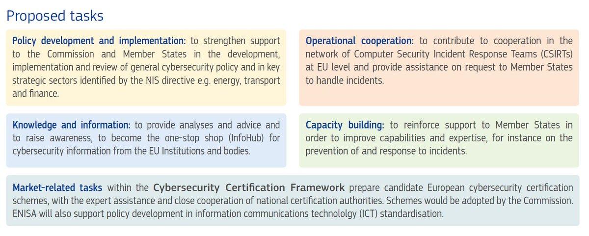 Prevent & respond to cyber attacks an EU initiative #Cybersecurity