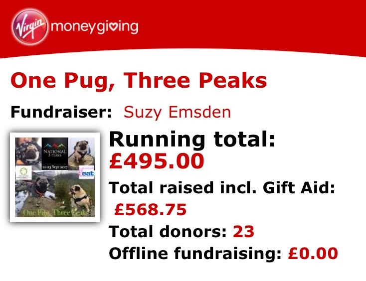 You&#39;re awesomeMy #threepeaks challenge starts Thurs! I&#39;ve pinned tweet with the sponsorship link if u can donate  @beatED @RMCHcharity<br>http://pic.twitter.com/3PVDdybGEq