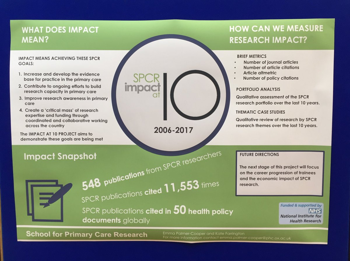 I&#39;m presenting the @NIHRSPCR impact study at the #SPCR17 poster session #spcrimpactat10 #ResearchImpact<br>http://pic.twitter.com/cVpjK41b3m
