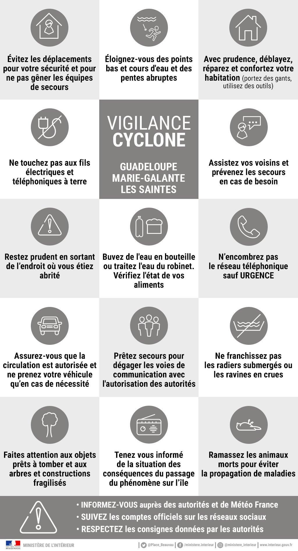 Saison cyclone 2017 - Page 2 DKFeQ49W0AEWrH-