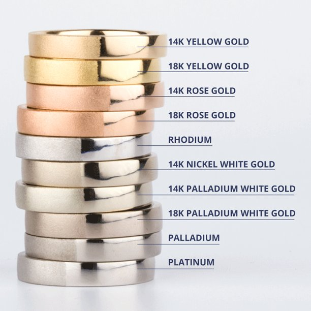 For a silver metal buyer
