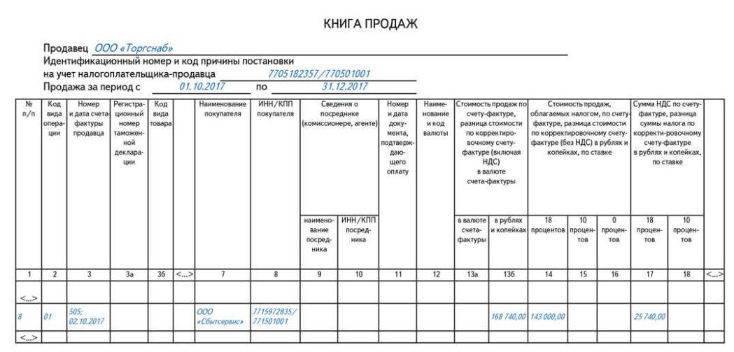Образец заполнения графика отпусков форма т7