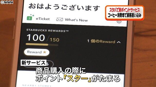 1000RT:【お得】スターバックス、新ポイントサービスをあす20日から開始 https://t.co/Y5LXQArSKy  50円で1ポイントがたまる仕組みで、250ポイントためると、その後7500円ごとに700円分のチケットがもらえるとい…