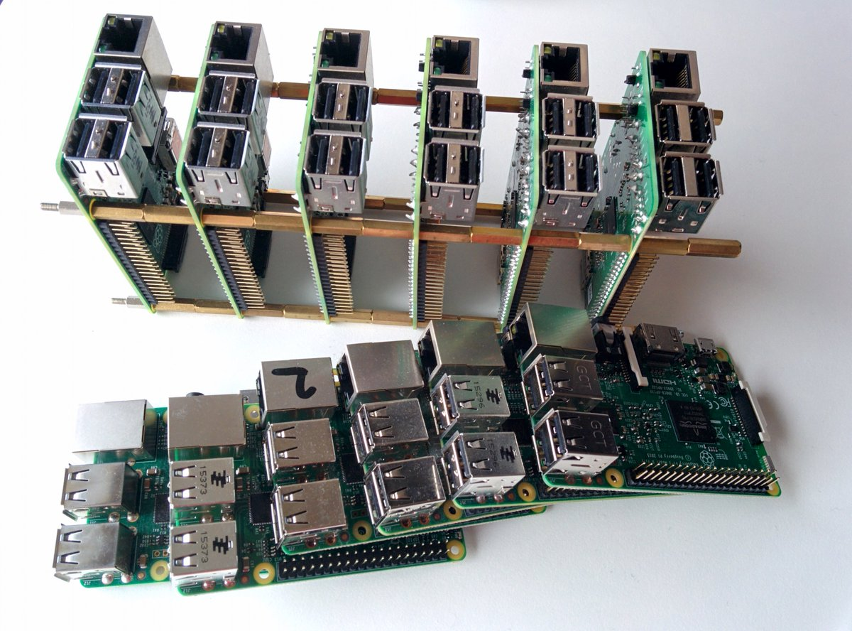 Monitor your Raspberry Pi cluster with Prometheus and Docker
