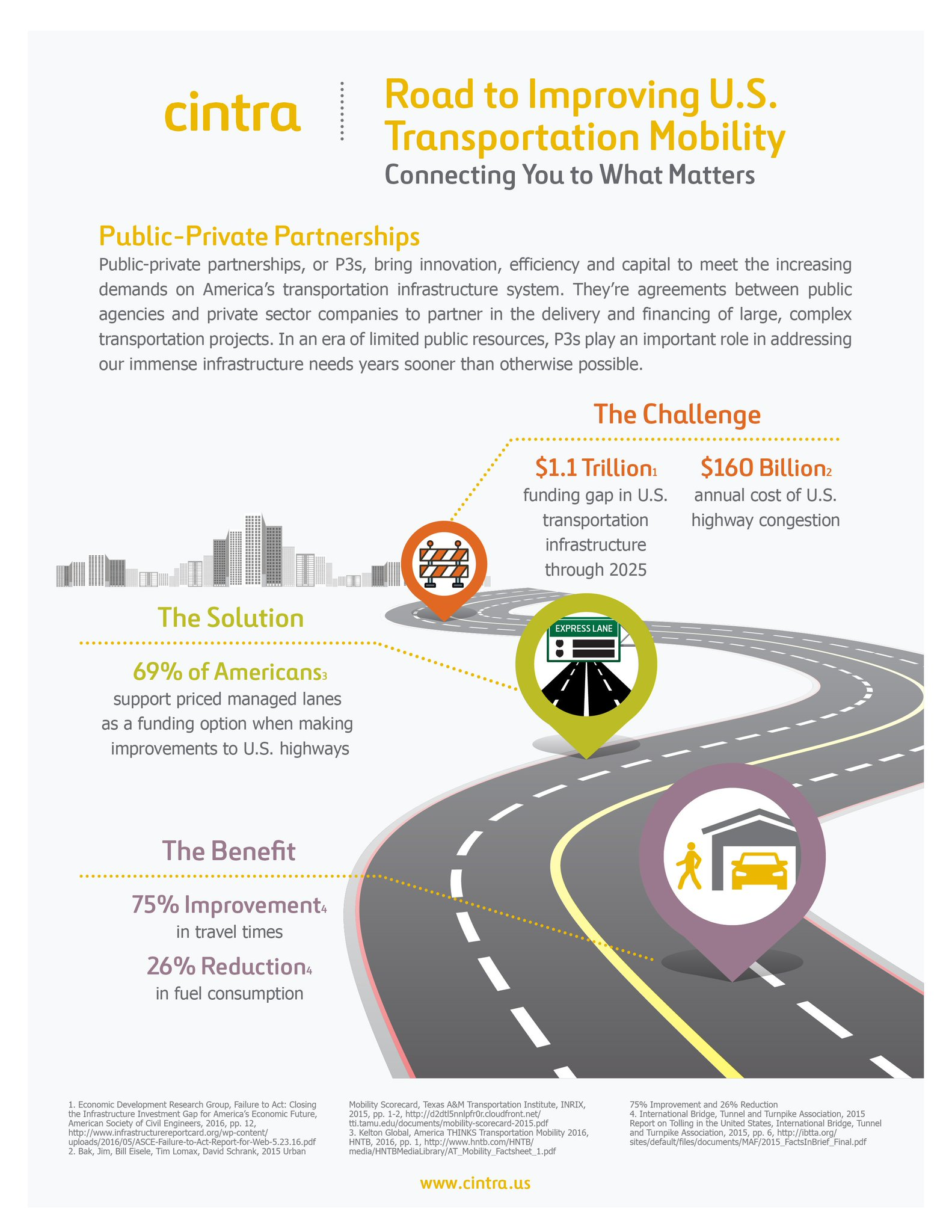 cintra us infrastructure investment