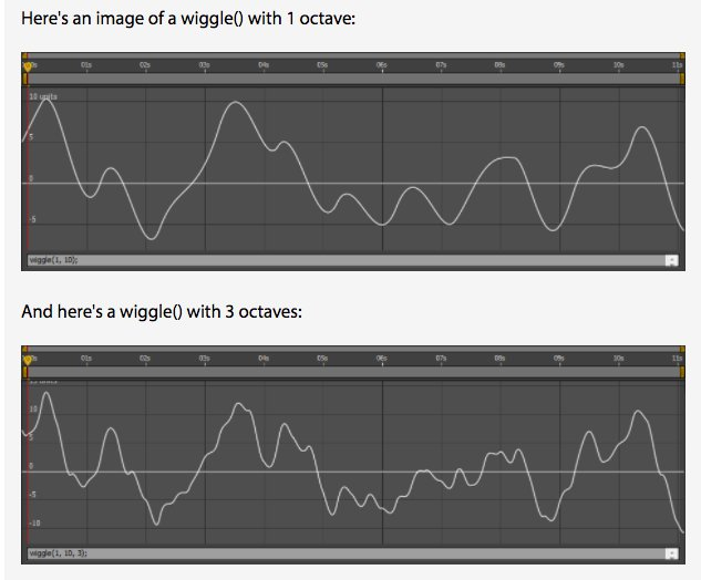 """James on Twitter: """"Things I didn't know but used: wiggle(1, 10, 3); the last value is octaves, Thanks creative cow. #aftereffects… """""""