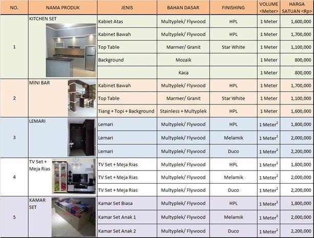 Live Desain On Twitter Daftar Harga Kitchen Set Minimalis Murah