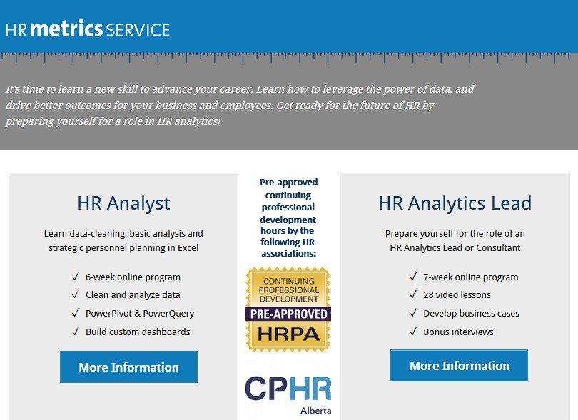 Hr Metrics Service Hrmetricssrvs  Twitter