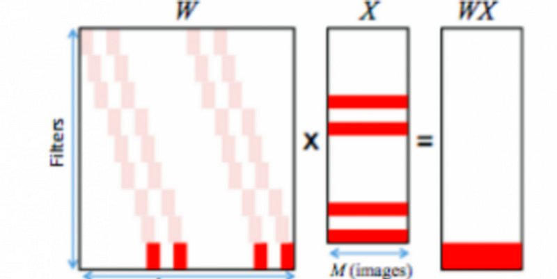 #DeepLearning with COTS HPC Systems  https:// buff.ly/2wBKqid  &nbsp;   [by @andrewng] #AI #NeuralNetworks #Algorithms <br>http://pic.twitter.com/D4DCpK69LF