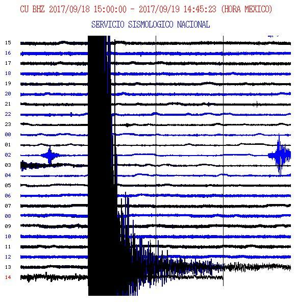 ¡Impresionante! Así se registró el #terremoto de esta tarde en el sismograma de CU.