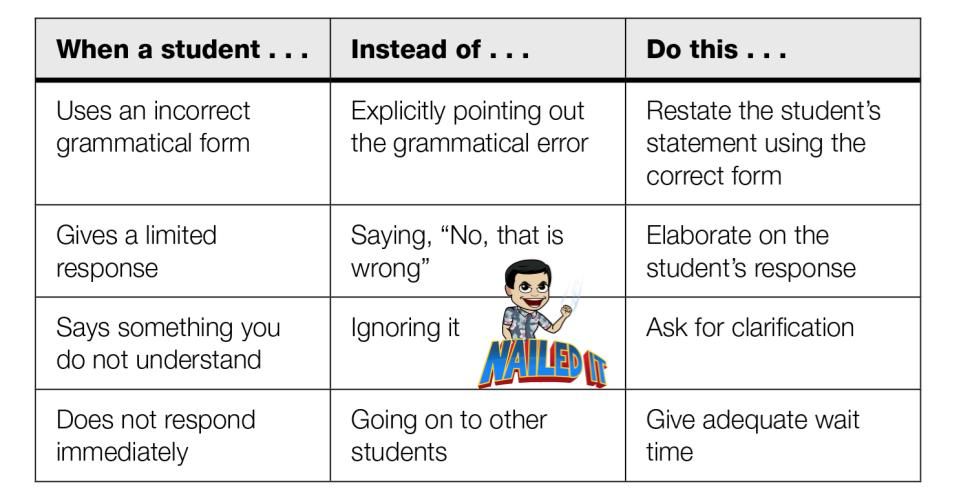 When an #el struggles, what Ts can do:  #Ellchat_BkClub #eal #esl #esol #ell #eld #ela #els_can<br>http://pic.twitter.com/V4YD0eGVQR