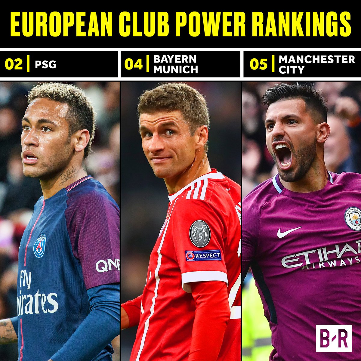 Barcelona > Real Madrid?  European club power rankings 👉