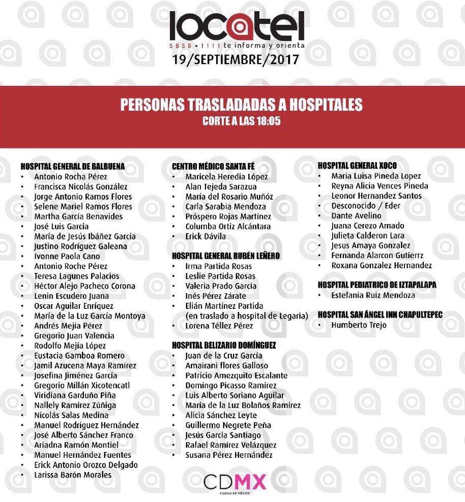 Aquí la lista de las personas rescatadas hasta el momento #FuerzaMexico #SismoMexico https://t.co/eisMBfccwL
