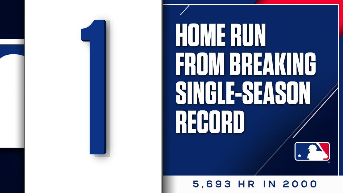 Alex Presley's HR was the 5,693rd in MLB this season, tying the MLB mark for HR in a season set in 2000.  Next HR breaks the record