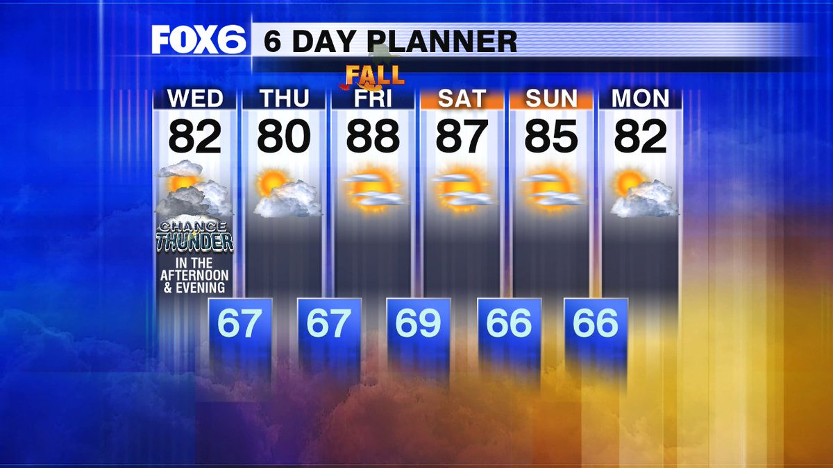 Dense fog Wednesday morning, strong t-storms possible Wednesday evening. Get ready for a big warm up. Upper 80s Fri.