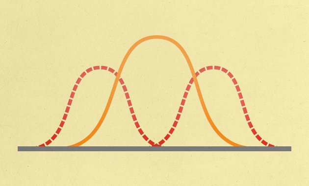 'One-size-fits-all' threshold for P values under fire: https://t.co/W0XmxLxEil