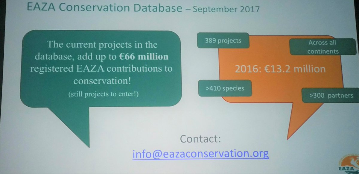 In 2016 the 400 @EAZA members spent more than 13 Mio€ for in-situ #conservation  @zooberlin @zoozuerich @Zoo_Leipzig @zoovienna @ZooBasel<br>http://pic.twitter.com/d3kD5Tp7fd