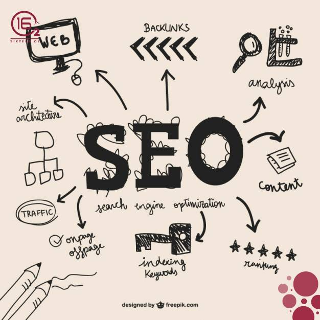 Now it&#39;s your chance to gain #acceptance and #popularity among all companies on #searchengines ask for #16o2 #SEO packages  #marketing<br>http://pic.twitter.com/26bZ0ppY5Z
