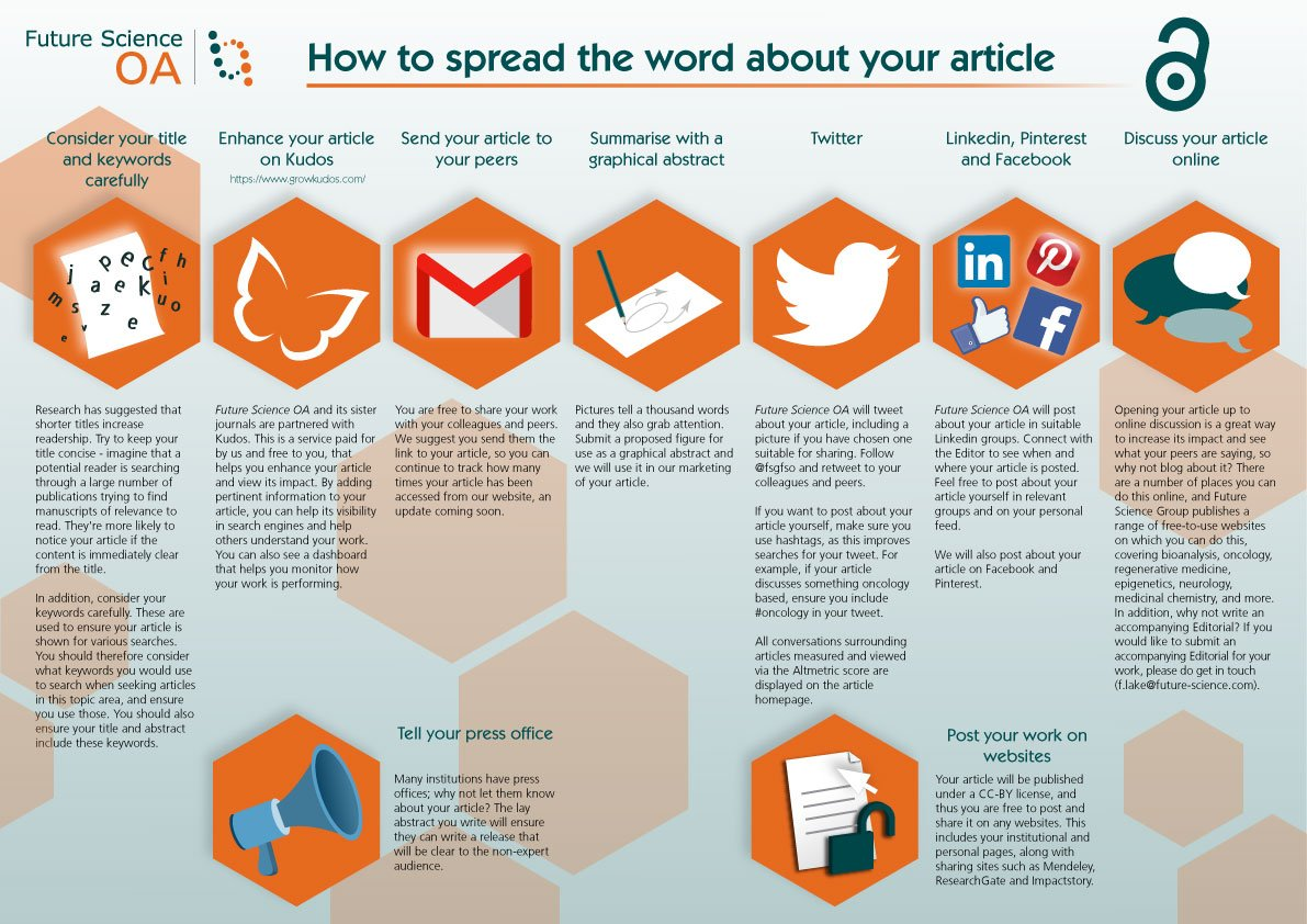 ICYMI: Don&#39;t forget your work post-publication, help increase its reach with these top tips:  https://www. future-science.com/journals/fso/s preadtheword &nbsp; …  #openaccess #OA <br>http://pic.twitter.com/BqHmtazvMC