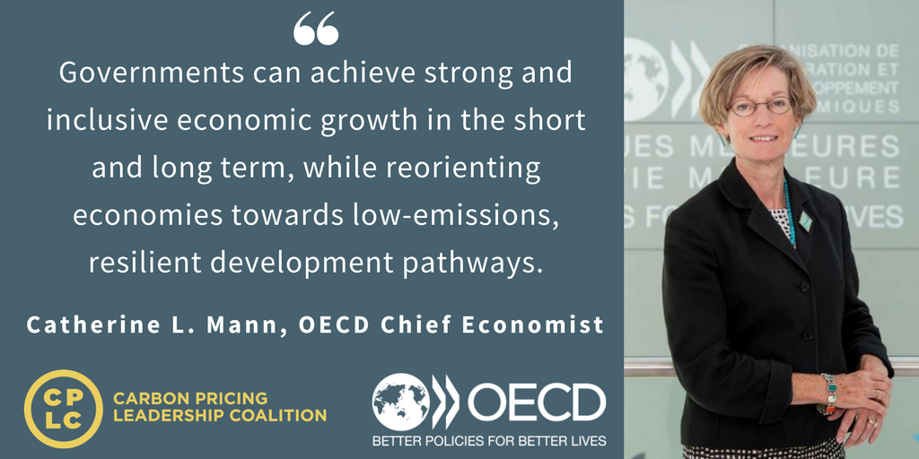 Combining #climatechange and pro-growth measures can lead to long-term GDP increase. #OECD @CLMannEcon on #CPLC blog  http:// bit.ly/2ybqW5o  &nbsp;  <br>http://pic.twitter.com/E36McKrr9z