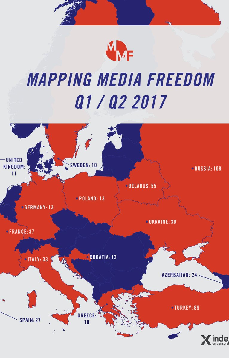 Worrying report: #Mapping #Media #Freedom verifies 571 threats to press freedom in first half of 2017  https:// mappingmediafreedom.org/plus/index.php /2017/09/20/report-inhumane-treatment-of-journalists-rises-in-q2-2017/ &nbsp; …  #ecpmf #Mapmf<br>http://pic.twitter.com/U7PF8fWg9K