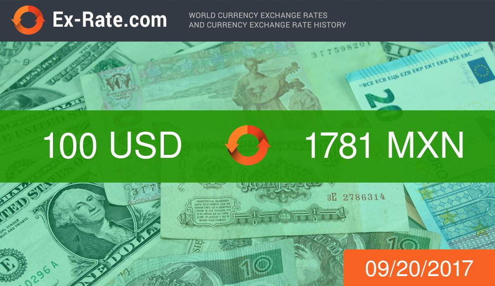Currency Converter Aed To Usd Exrate