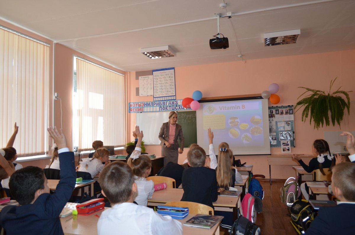 Начальных классов презентация