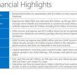 Microsoft Corporation Stock Analysis – Recently Added to the FFJPortfolio https://t.co/xJsc3n8pQ2