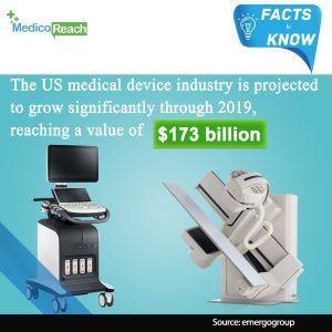 #Medical #device #industry is about to grow significantly through 2019, reaching a value of $173 billion.. #factstoknow #didyouknow #USA<br>http://pic.twitter.com/BshCrfCvu5