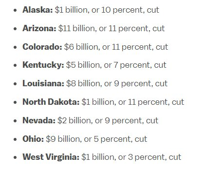 @dylanlscott I find it incomprehensible that Senators fr states affected by deep cuts could sponsor or even consider supporting #GrahamCassidy  bill. https://t.co