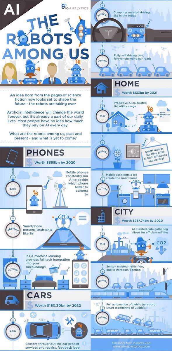 #AI Future #GrowthHacking #DigitalMarketing #Socialmedia #Contentmarketing #Mobile #UX #Marketing #Mpgvip #Defstar5 #makeyourownlane #SPDC<br>http://pic.twitter.com/PeVHs2Ovq7