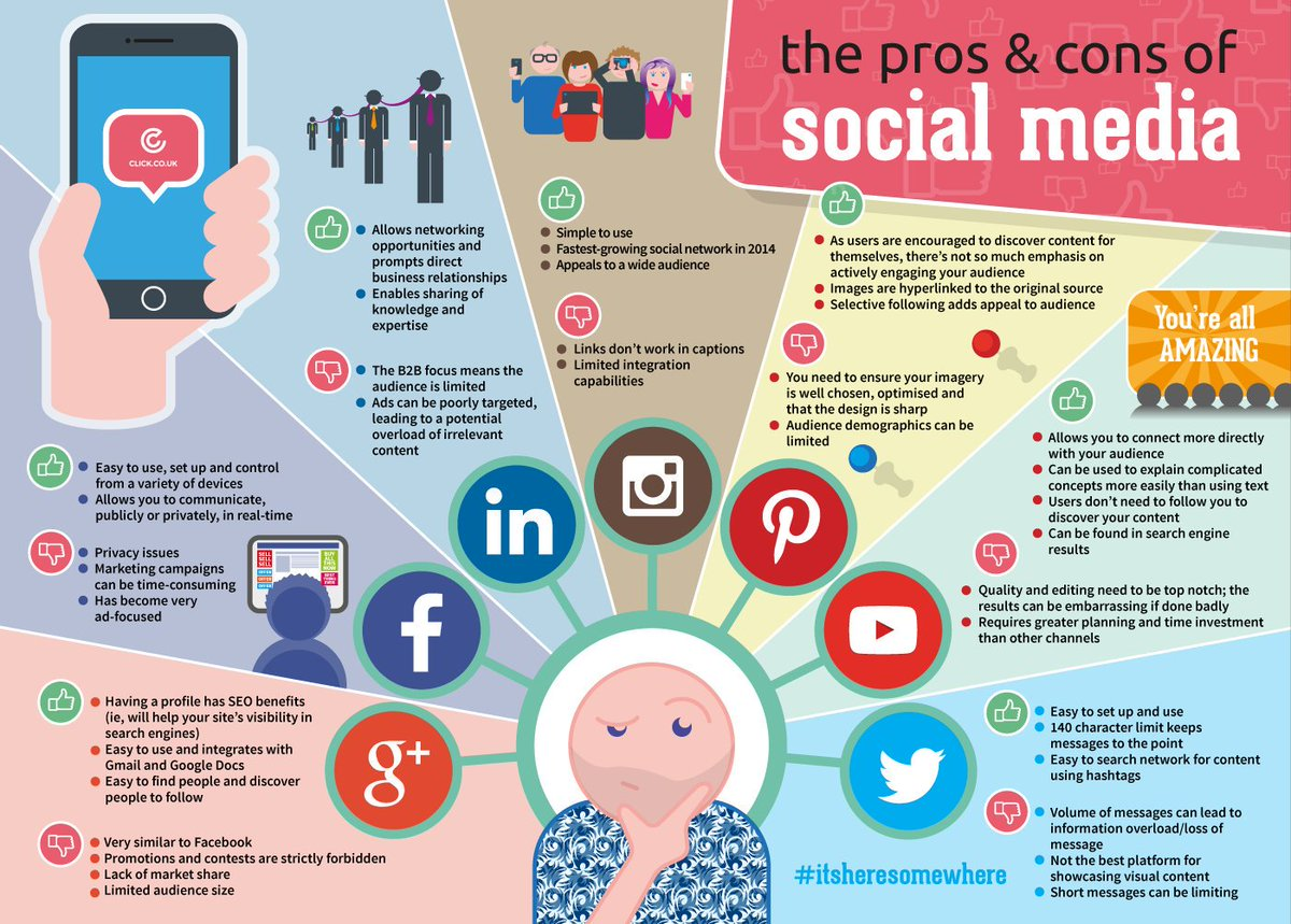 The Pros And Cons Of Social Media #Innovation #Growthhacking #Mpgvip #defstar5 #AI #DigitalMarketing #MakeYourOwnLane #SMM #BigData #Abhiseo<br>http://pic.twitter.com/MHcyWcJT4L