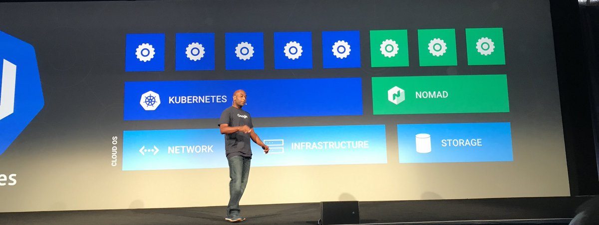 """""""If you're a manager and your people aren't experimenting it's probably your fault"""" @kelseyhightower #HashiConf https://t.co/3BvUFUR4YV"""