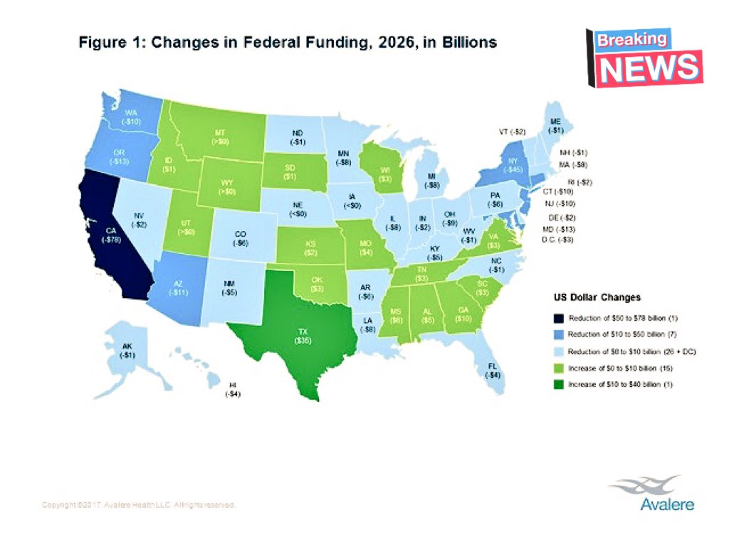 Analysis below of funding changes by state through 2026 *#s are in the billions (with a B) <br>http://pic.twitter.com/FGEg2mHhjd