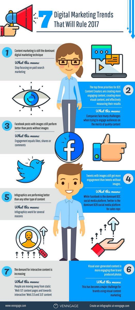 7 #DigitalMarketing Trends  #IoT #smallbusiness #SmallBiz #ContentMarketing #SMM #makeyourownlane #SocialMedia #branding #SEO #SEM #tech<br>http://pic.twitter.com/zDknZbhrOt