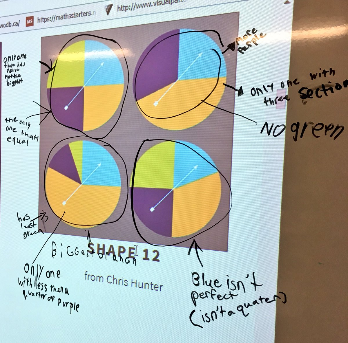 @htubman2015 @WODBMath @TeatherBoard @MarkChubb3 we saw so many things when determining which one doesn&#39;t belong #quarter #equal #least <br>http://pic.twitter.com/ADgsyMDYsS