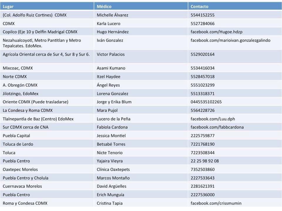 Lista de veterinarios en la CDMX que están recibiendo animales heridos. https://t.co/J0WN3zpnLe