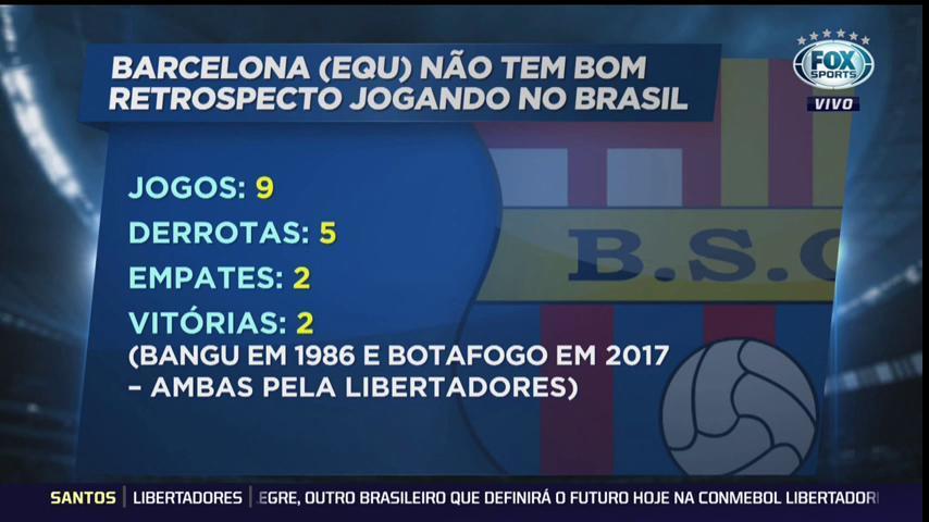 ⚪️⚫️ NÚMEROS RUINS! O adversário do @SantosFC na #LibertadoresFOXSports tem números para quebrar! #FSRádioBrasil