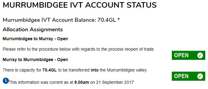 #Murrumbidgee #IVT moving - from 74GL to 70.4GL in a couple of days @H2OX_News @aithernews @MJAwater @progressiveagri @Nat_Irrigators<br>http://pic.twitter.com/GwC0u34LpW