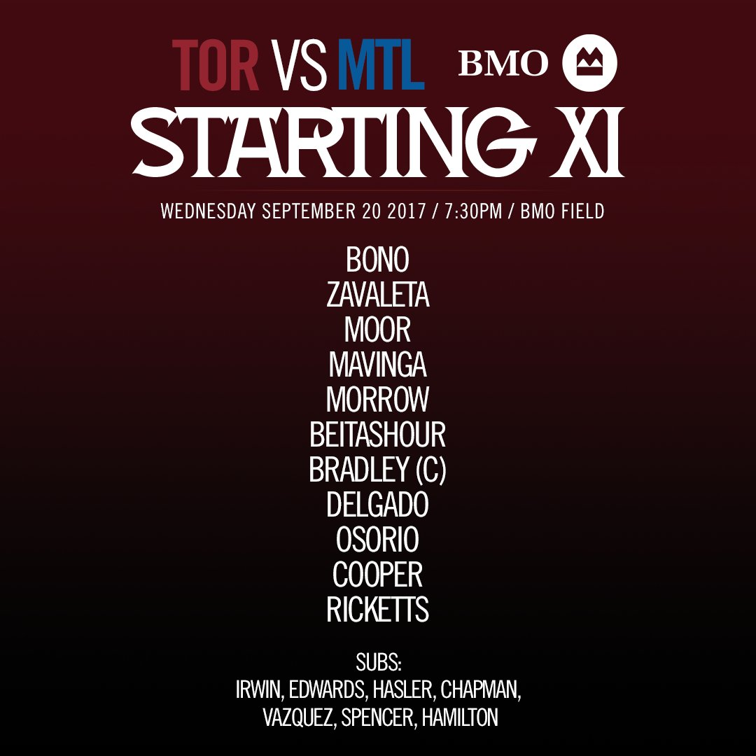 Back to work against our old foes  Here's tonight's @BMO starting XI v...