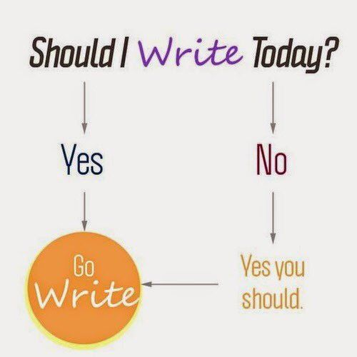 Wondering whether you should write today?  Try this flowchart. You should. Go write.  #PhDchat #acwri @EMCRForum<br>http://pic.twitter.com/IySfRsFdo5